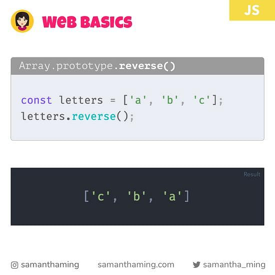 Code Snippet of Array - reverse