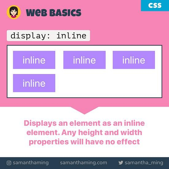 Code Snippet of CSS - inline