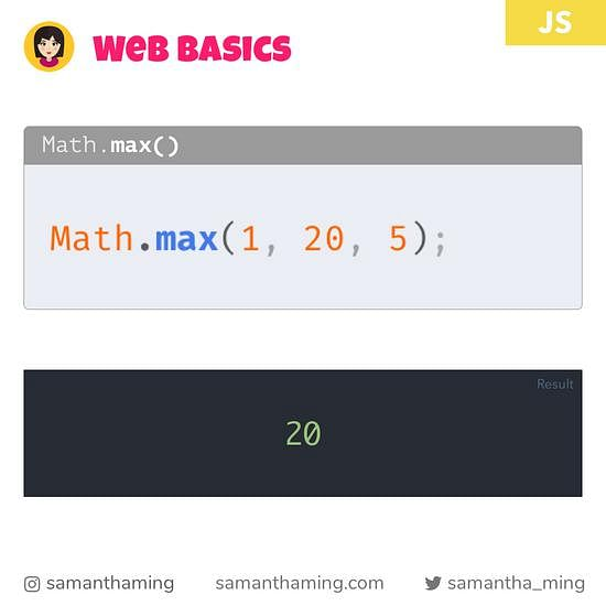 Code Snippet of Math.max()