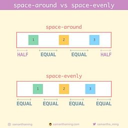 space-around vs space-evenly