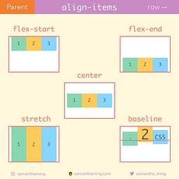 align-items [row]