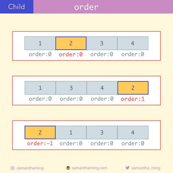 Code Snippet of Day 20: order