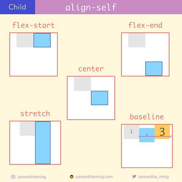 Code Snippet of Day 28: align-self