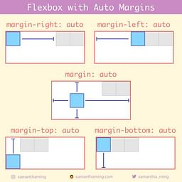 Bonus: Flexbox with Auto Margins