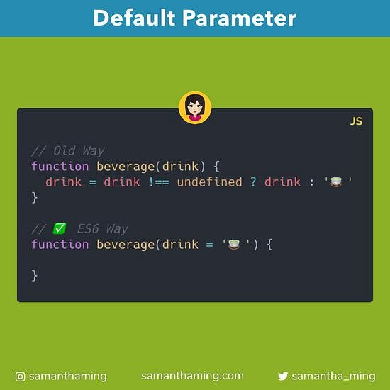 Code snippet on Setting Default Parameters in JavaScript