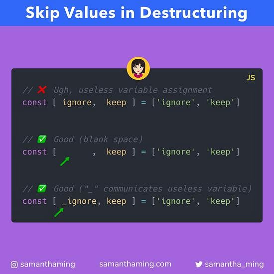 Code snippet on Skipping Values in ES6 Destructuring