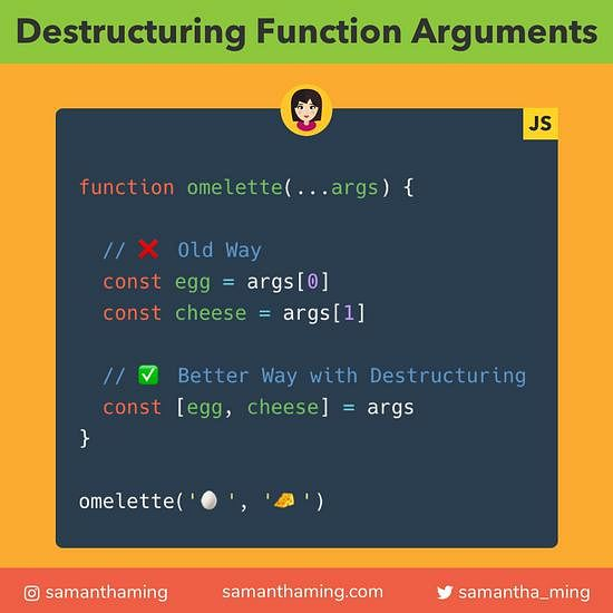 Code snippet on Extract Functions Arguments using Destructure in JavaScript