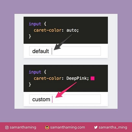 Code snippet on CSS caret-color