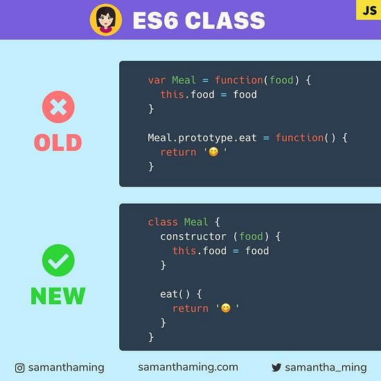 Code snippet on Classes in JavaScript