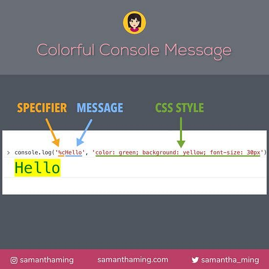 Code snippet on Colorful Console Message