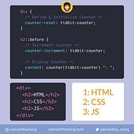 CSS Counter