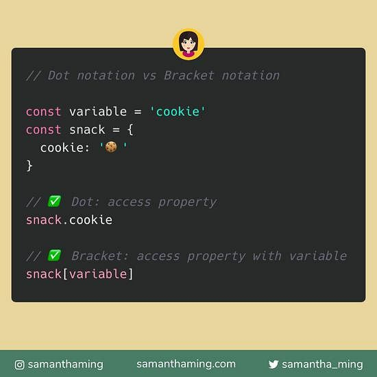Code snippet on JavaScript: Dot Notation vs Bracket Notation