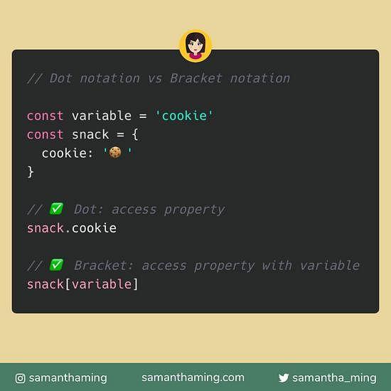 Code snippet on JavaScript: Dot Notation vs Bracket Notation