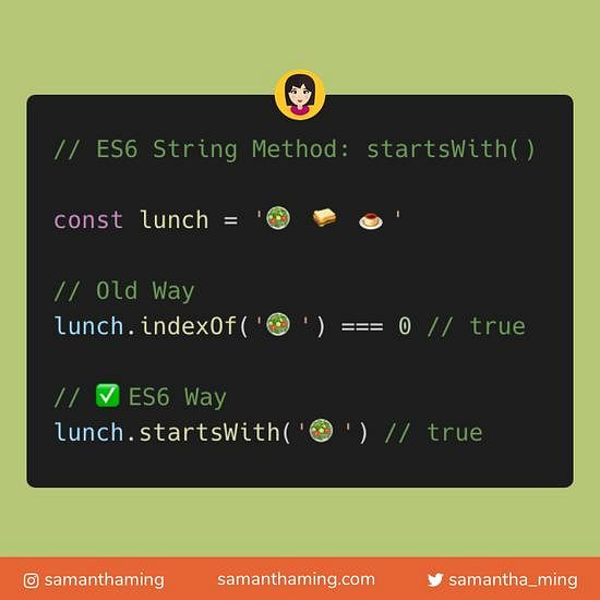 Code snippet of String startsWith() Method in JavaScript