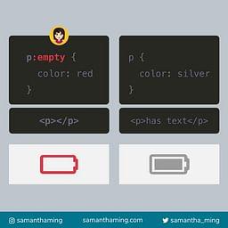 CSS empty Selector