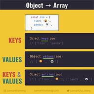 Converting Object to Array in JavaScript