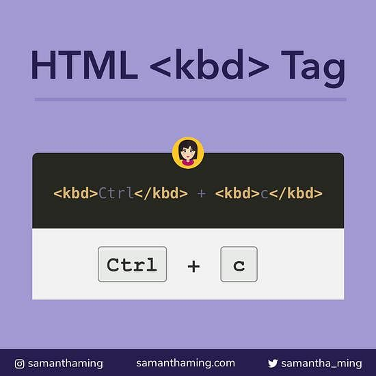 Code snippet on HTML <kbd> Tag