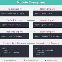 JavaScript Module Cheatsheet