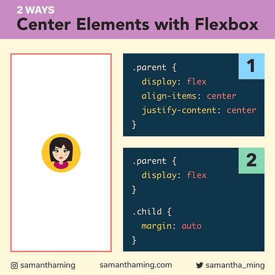 Code snippet on 2 ways to Center Elements with Flexbox