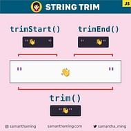 String Trim in JavaScript