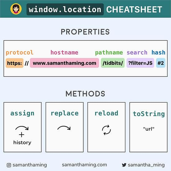 Code snippet on window.location Cheatsheet