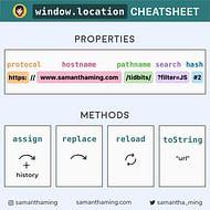 window.location Cheatsheet