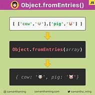 JavaScript Object.fromEntries()