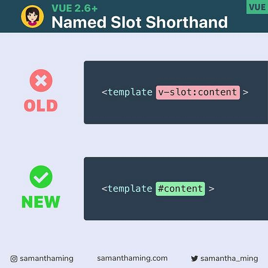 Code snippet on Vue Named Slot Shorthand
