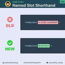 Vue Named Slot Shorthand