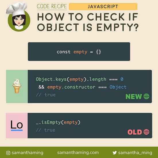 Code snippet on How to Check if Object is Empty in JavaScript