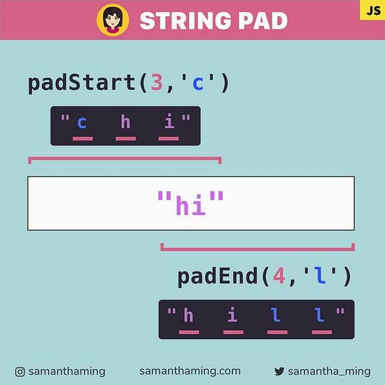 Code snippet on How to Pad a String with padStart and padEnd in JavaScript