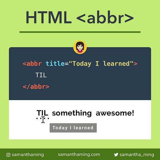 Code snippet on HTML abbr Tag